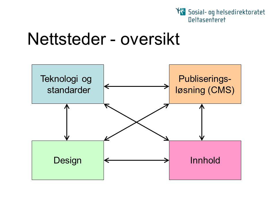 Teknologi og standarder •XML - ja •HTML, XHTML - ja •CSS - ja •Flash / QuickTime / Javascript - nei .