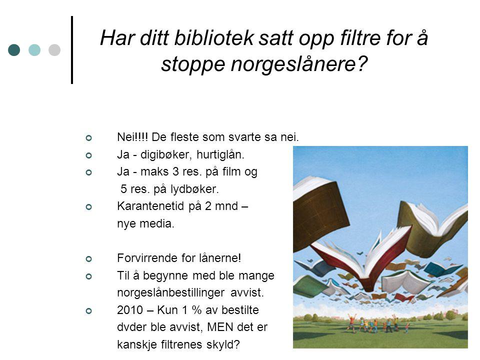 Har ditt bibliotek satt opp filtre for å stoppe norgeslånere.