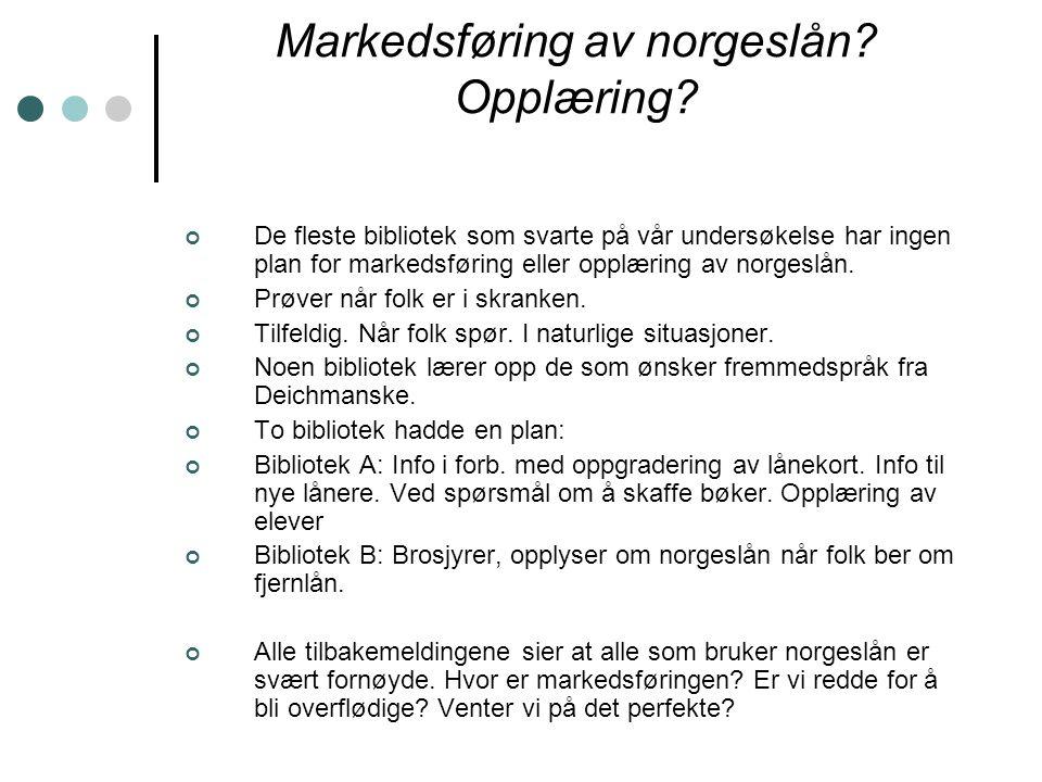 Markedsføring av norgeslån. Opplæring.