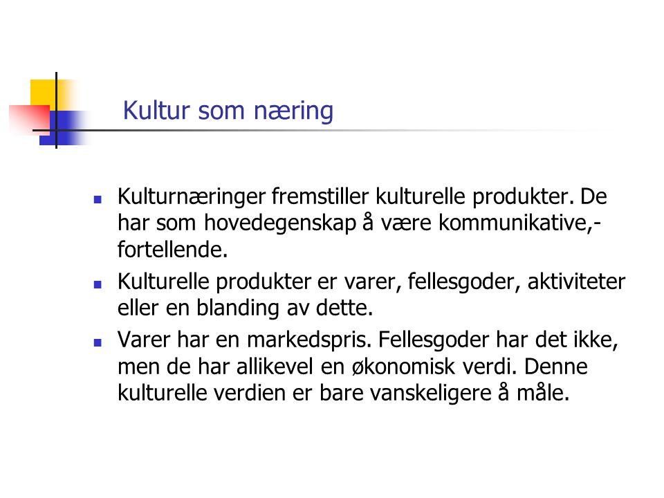 Kultur som næring.  500 nye kulturarbeidsplasser i Finnmark  Hva er en kulturarbeidsplass? Hva er kulturnæringer?  Østlandsforsknings rapport nr 10