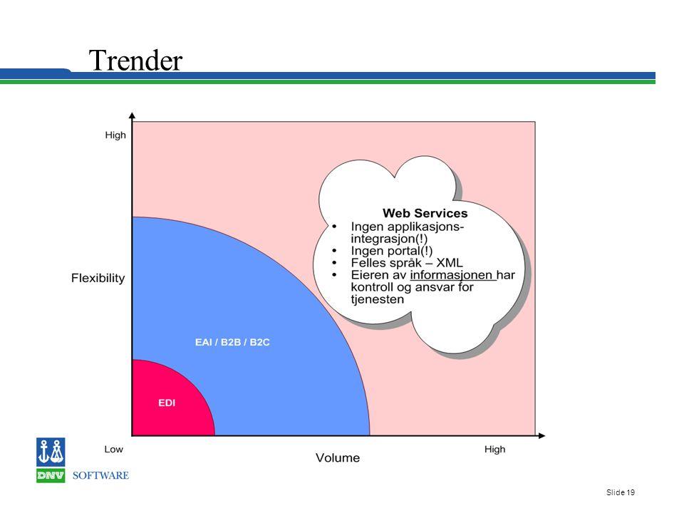 Slide 19 Trender
