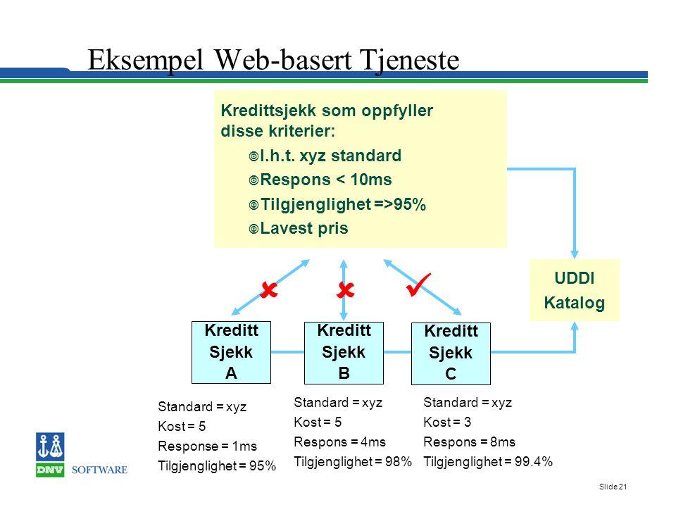 Slide 21 Eksempel Web-basert Tjeneste Kredittsjekk som oppfyller disse kriterier:  I.h.t.