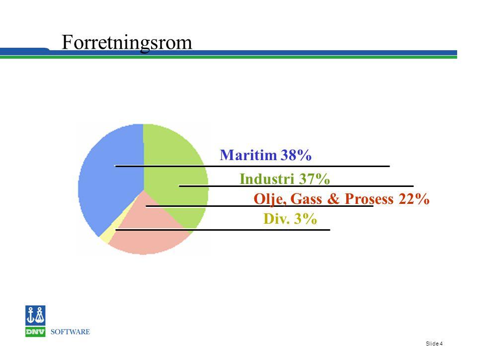 Slide 4 Forretningsrom Maritim 38% Industri 37% Olje, Gass & Prosess 22% Div. 3%