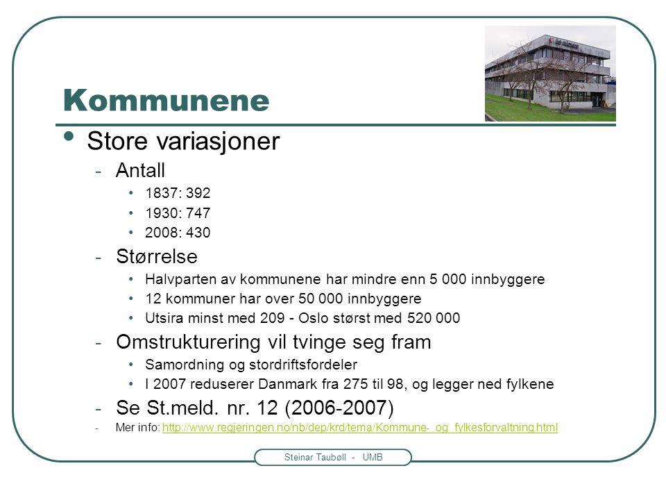 Steinar Taubøll - UMB Kommuner og fylkeskommuner • Egne rettssubjekter •Ikke en del av Staten •Opprettet ved lov – kan forandres ved ny lov •Kommunene