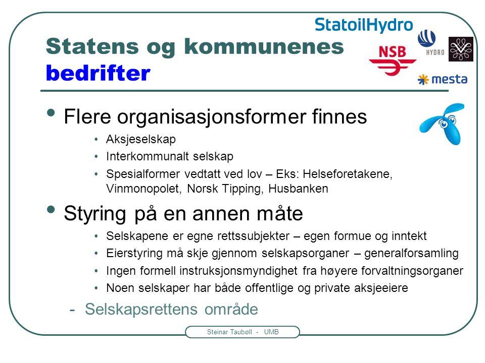 Steinar Taubøll - UMB Kommunene • Organisasjon -Noe er pålagt ved lov: •Folkevalgte: Kommunestyre, formannskap, ordfører •Ansatt administrasjon: Admin