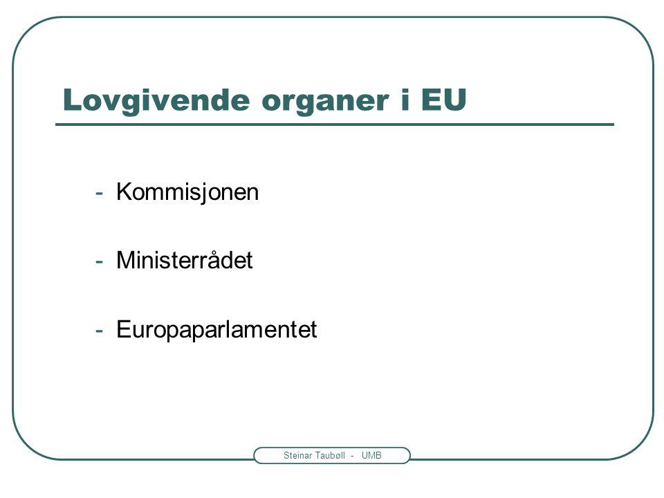 Steinar Taubøll - UMB Det var en gang et EFTA • 1960: EFTA dannes -Storbritannia -Portugal -Østerrike -Sveits -Norge -Danmark -Sverige -Finland -Islan