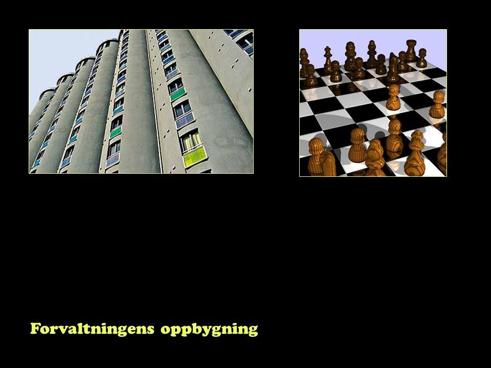 Forvaltningslovens virkeområde og oppbygning