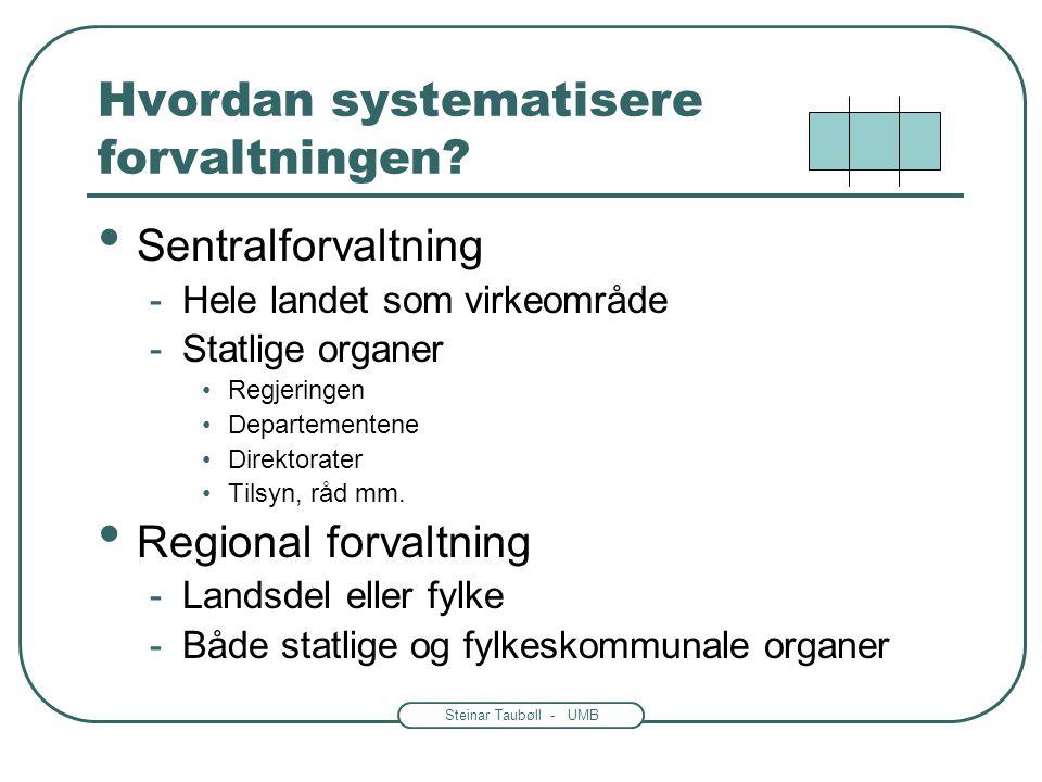 Steinar Taubøll - UMB Hvordan systematisere forvaltningen? • Stat •Folkevalgt organ = Stortinget •Ledelse = Regjeringen • Fylke •Folkevalgt organ = Fy