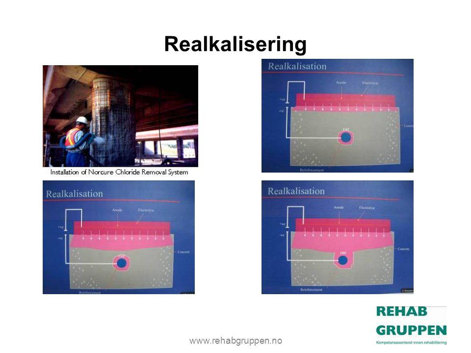 www.rehabgruppen.no Realkalisering