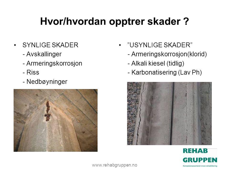 www.rehabgruppen.no Hvor/hvordan opptrer skader .