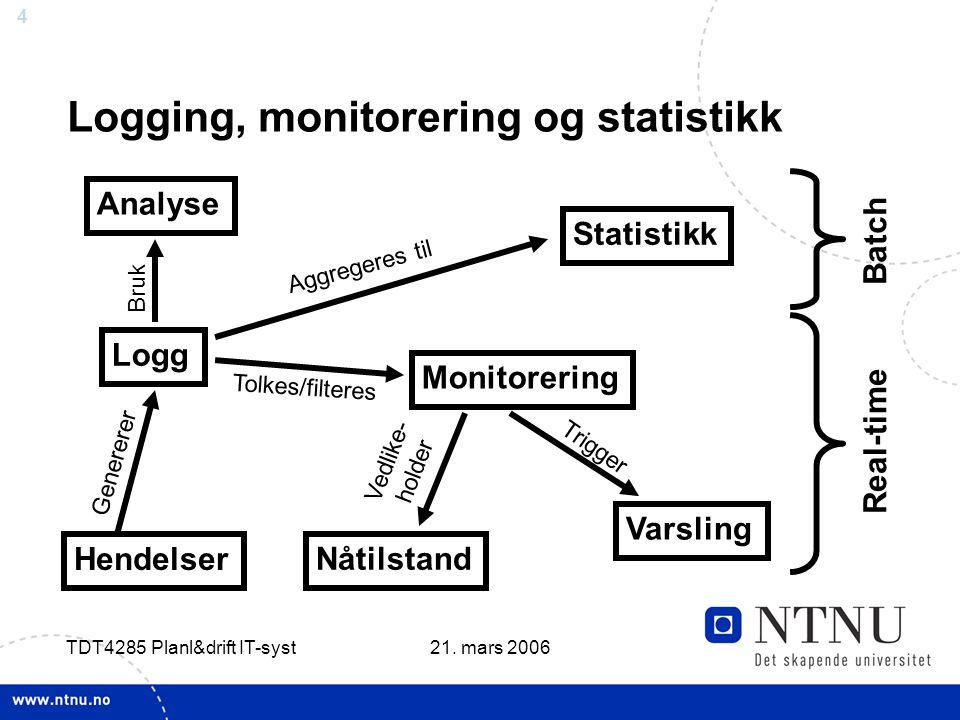 4 21. mars 2006 TDT4285 Planl&drift IT-syst Logging, monitorering og statistikk Hendelser Logg Monitorering Varsling Statistikk Aggregeres til Trigger
