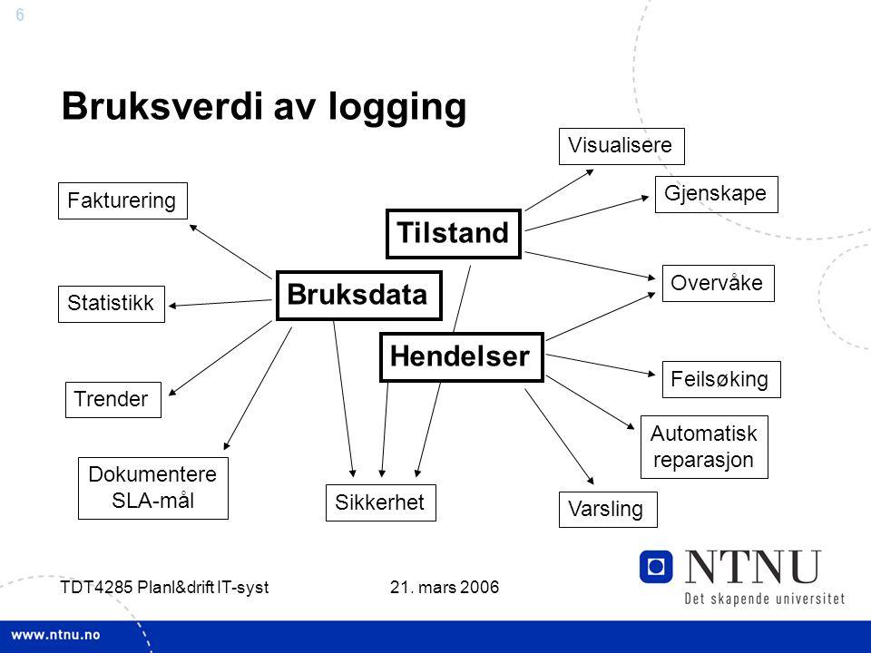 6 21. mars 2006 TDT4285 Planl&drift IT-syst Bruksverdi av logging Bruksdata Hendelser Tilstand Visualisere Gjenskape Varsling Automatisk reparasjon Fa