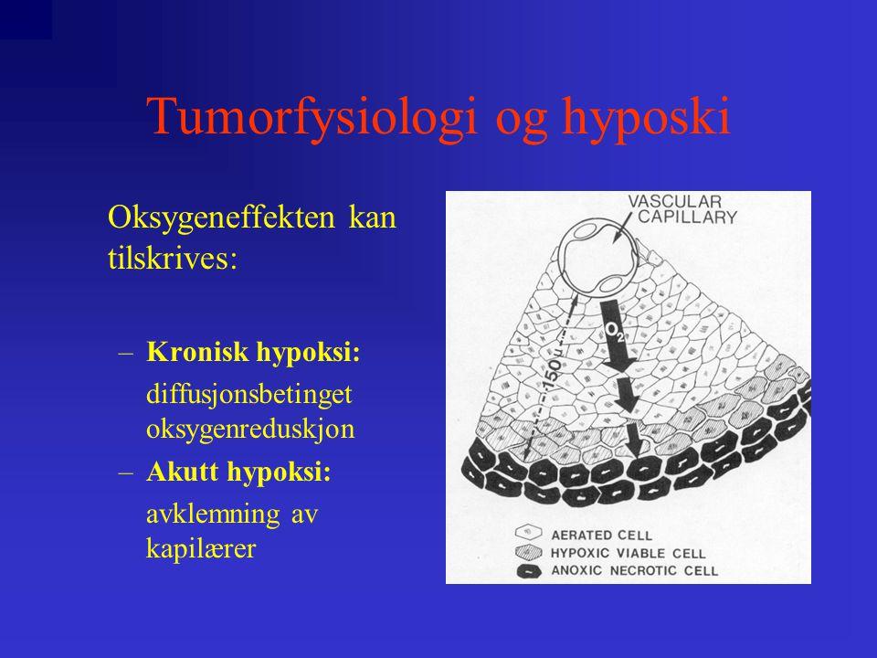 Oksygeneffekten kan tilskrives: –Kronisk hypoksi: diffusjonsbetinget oksygenreduskjon –Akutt hypoksi: avklemning av kapilærer