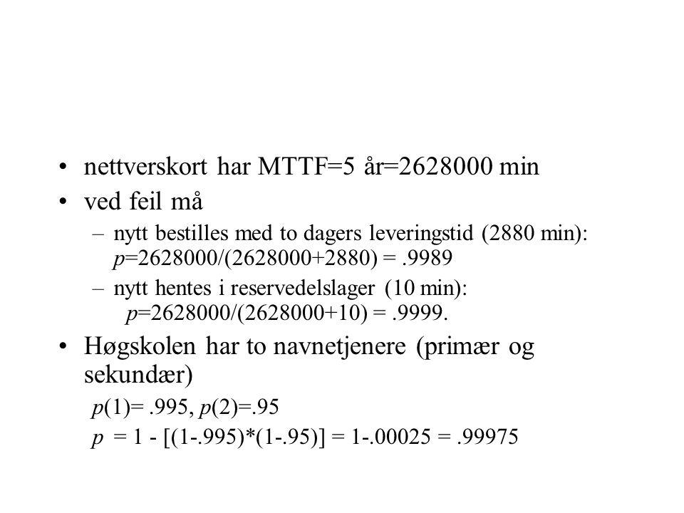 •nettverskort har MTTF=5 år=2628000 min •ved feil må –nytt bestilles med to dagers leveringstid (2880 min): p=2628000/(2628000+2880) =.9989 –nytt hentes i reservedelslager (10 min): p=2628000/(2628000+10) =.9999.