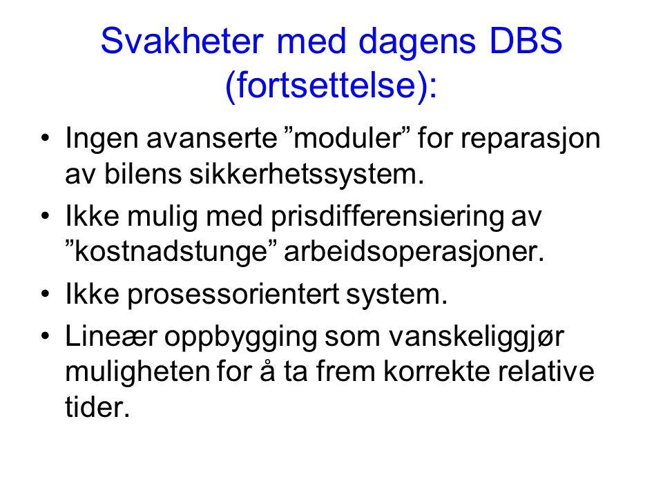 """Svakheter med dagens DBS (fortsettelse): •Ingen avanserte """"moduler"""" for reparasjon av bilens sikkerhetssystem. •Ikke mulig med prisdifferensiering av"""