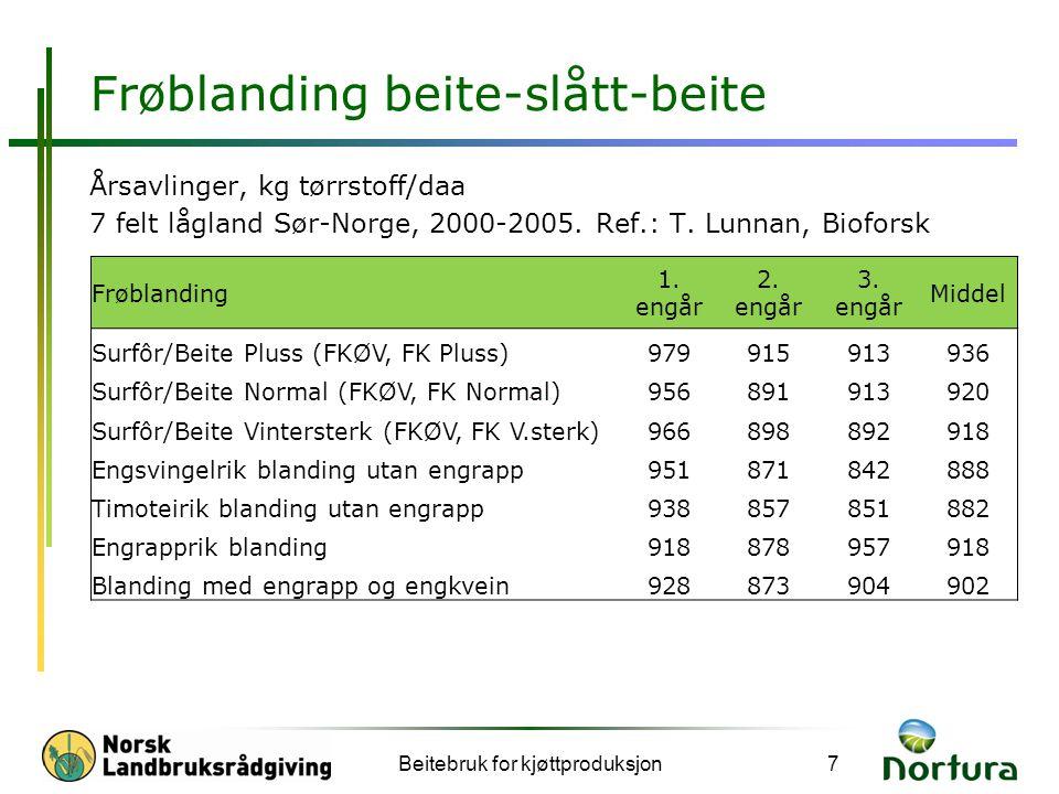 Frøblanding beite-slått-beite Årsavlinger, kg tørrstoff/daa 7 felt lågland Sør-Norge, 2000-2005. Ref.: T. Lunnan, Bioforsk Beitebruk for kjøttproduksj