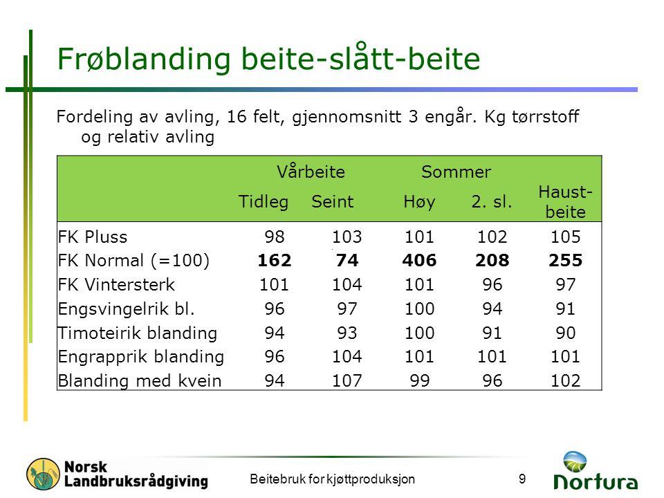 Frøblanding beite-slått-beite Fordeling av avling, 16 felt, gjennomsnitt 3 engår. Kg tørrstoff og relativ avling Beitebruk for kjøttproduksjon9 Vårbei