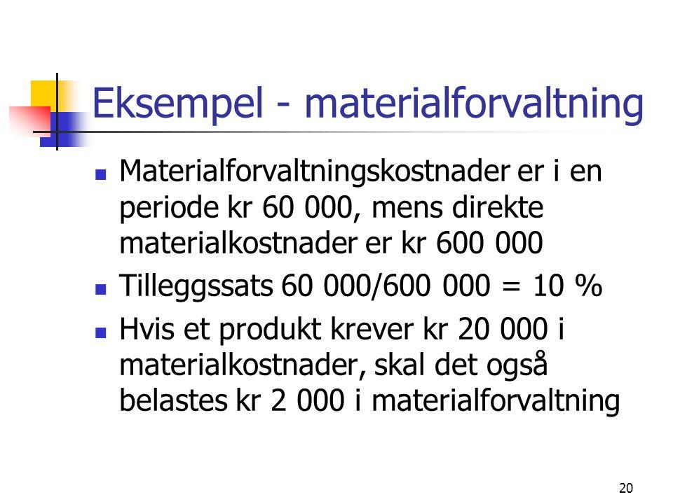 20 Eksempel - materialforvaltning  Materialforvaltningskostnader er i en periode kr 60 000, mens direkte materialkostnader er kr 600 000  Tilleggssats 60 000/600 000 = 10 %  Hvis et produkt krever kr 20 000 i materialkostnader, skal det også belastes kr 2 000 i materialforvaltning
