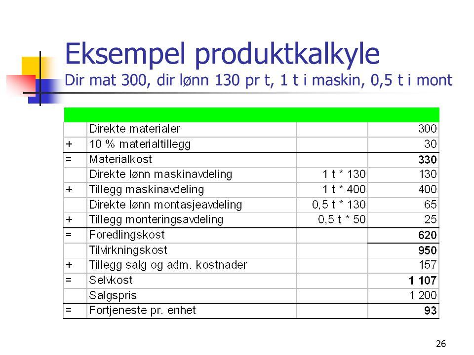 26 Eksempel produktkalkyle Dir mat 300, dir lønn 130 pr t, 1 t i maskin, 0,5 t i mont