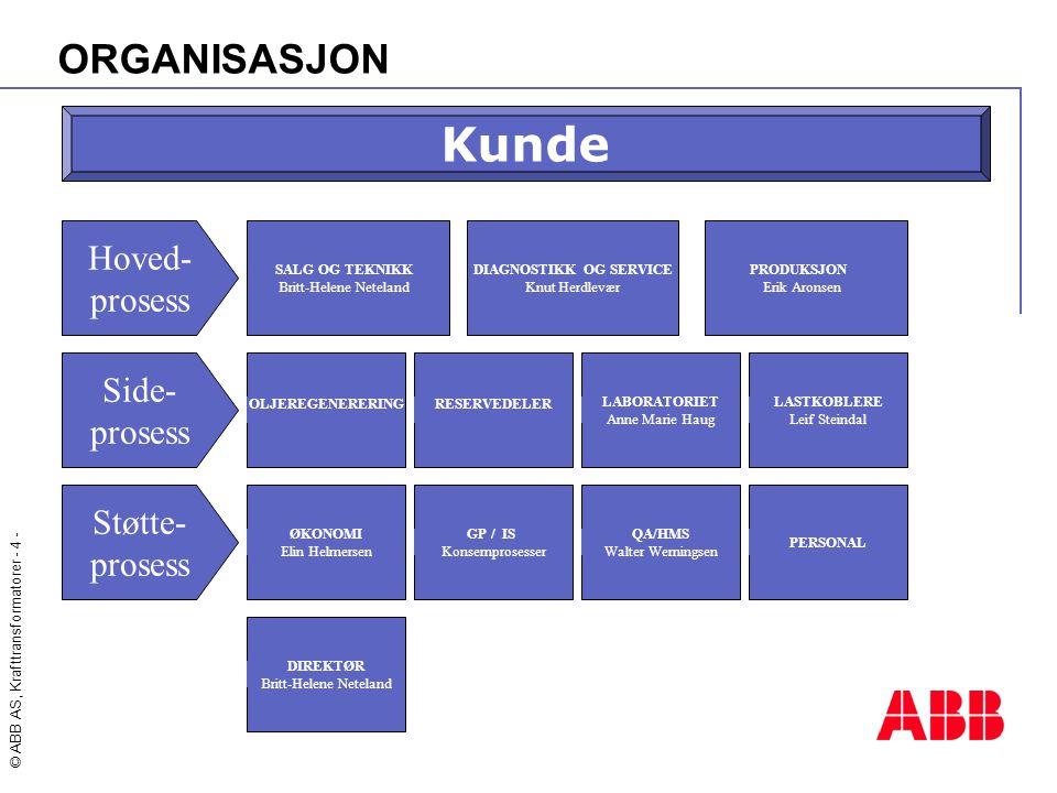 © ABB AS, Krafttransformatorer - 15 - Hovedplan