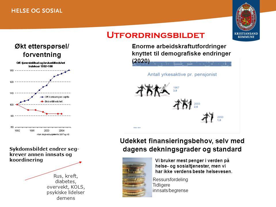 Økt etterspørsel/ forventning Enorme arbeidskraftutfordringer knyttet til demografiske endringer (2020) Rus, kreft, diabetes, overvekt, KOLS, psykiske