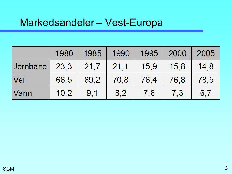 SCM Markedsandeler – Vest-Europa 3