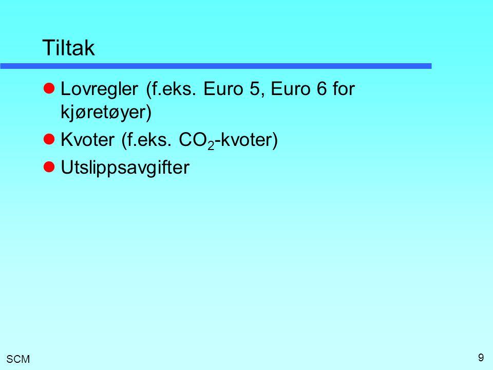 SCM Tiltak  Lovregler (f.eks. Euro 5, Euro 6 for kjøretøyer)  Kvoter (f.eks.