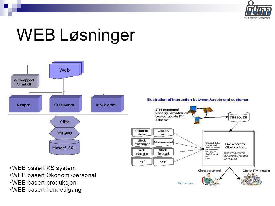 WEB Løsninger •WEB basert KS system •WEB basert Økonomi/personal •WEB basert produksjon •WEB basert kundetilgang