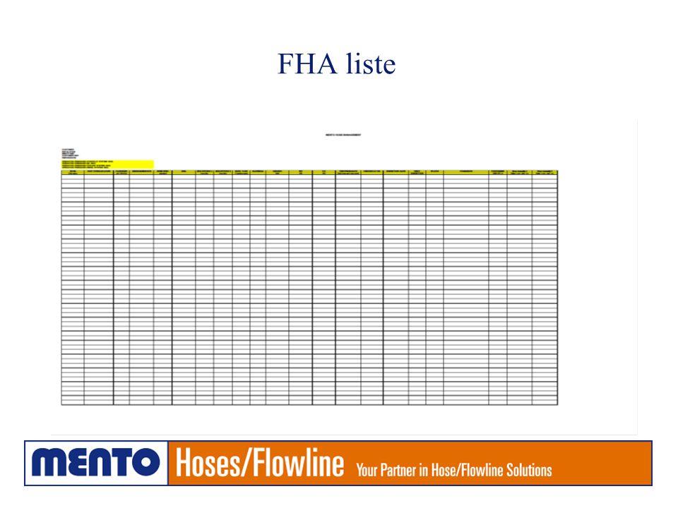 FHA liste