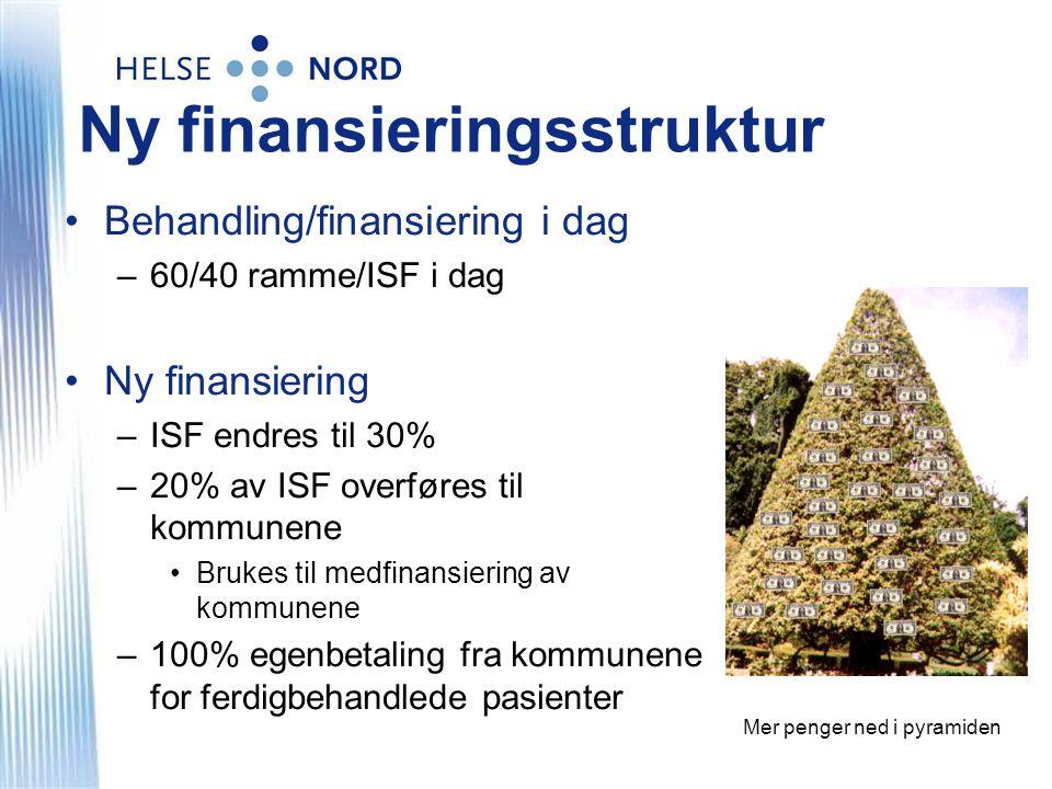Ny finansieringsstruktur •Behandling/finansiering i dag –60/40 ramme/ISF i dag •Ny finansiering –ISF endres til 30% –20% av ISF overføres til kommunen
