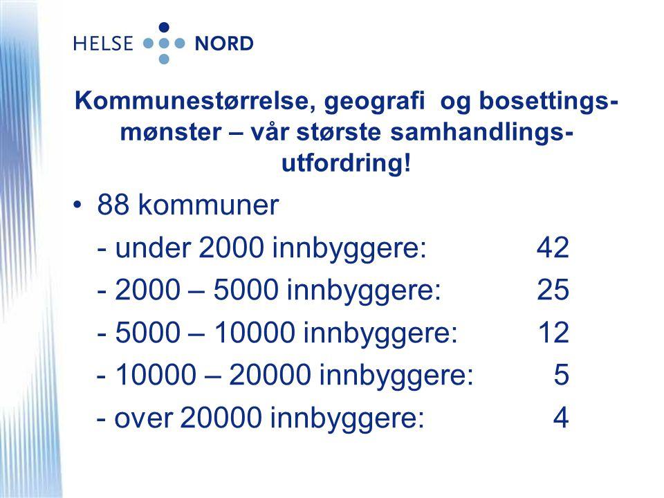 Kommunestørrelse, geografi og bosettings- mønster – vår største samhandlings- utfordring! •88 kommuner - under 2000 innbyggere: 42 - 2000 – 5000 innby