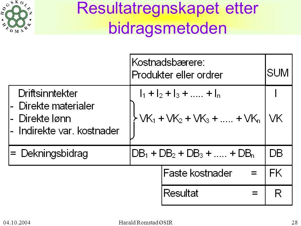04.10.2004 Harald Romstad ØSIR28 Resultatregnskapet etter bidragsmetoden
