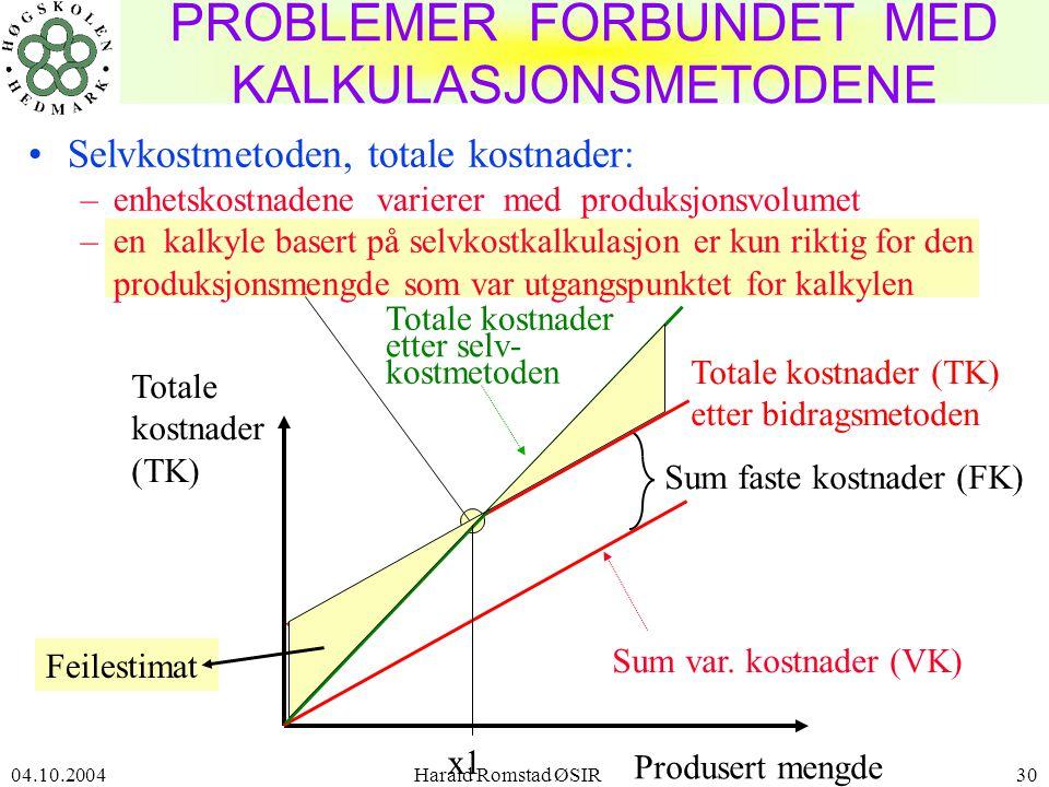04.10.2004 Harald Romstad ØSIR30 PROBLEMER FORBUNDET MED KALKULASJONSMETODENE Totale kostnader (TK) etter bidragsmetoden Produsert mengde Totale kostnader (TK) Sum faste kostnader (FK) Sum var.