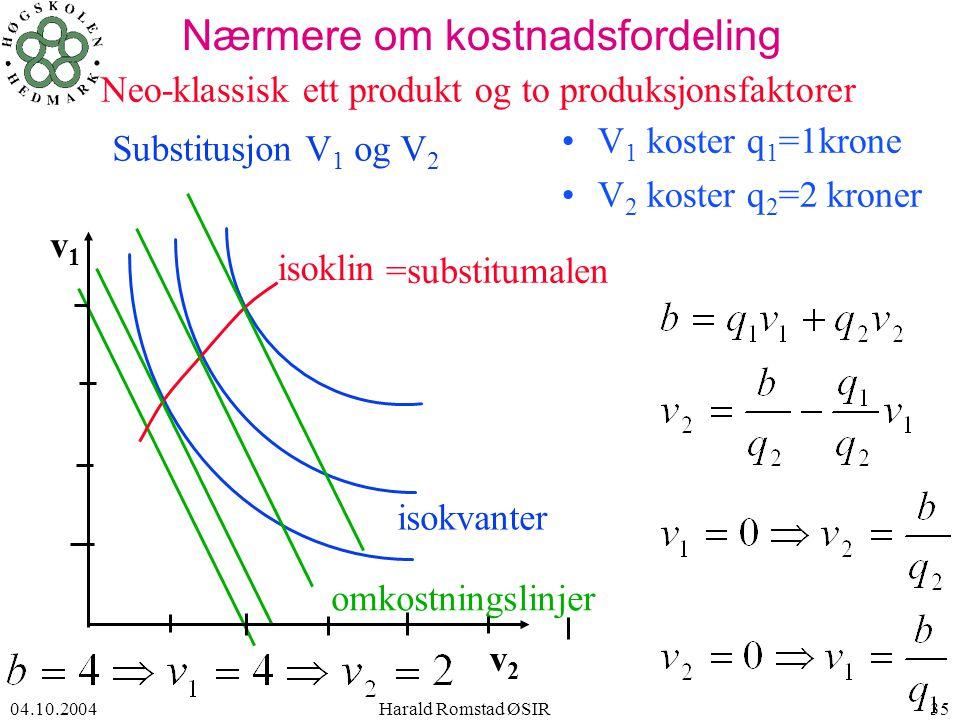 04.10.2004 Harald Romstad ØSIR35 Nærmere om kostnadsfordeling isokvanter Substitusjon V 1 og V 2 Neo-klassisk ett produkt og to produksjonsfaktorer •V 1 koster q 1 =1krone •V 2 koster q 2 =2 kroner isoklin omkostningslinjer =substitumalen v2v2 v1v1