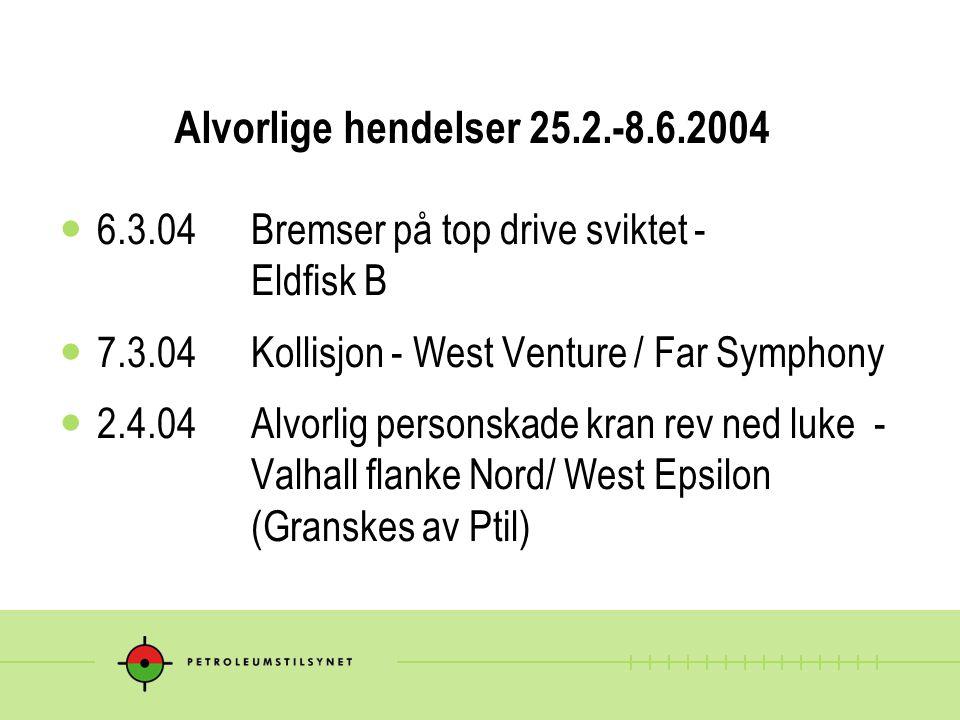 Alvorlige hendelser 25.2.-8.6.2004  6.3.04 Bremser på top drive sviktet - Eldfisk B  7.3.04 Kollisjon - West Venture / Far Symphony  2.4.04 Alvorli