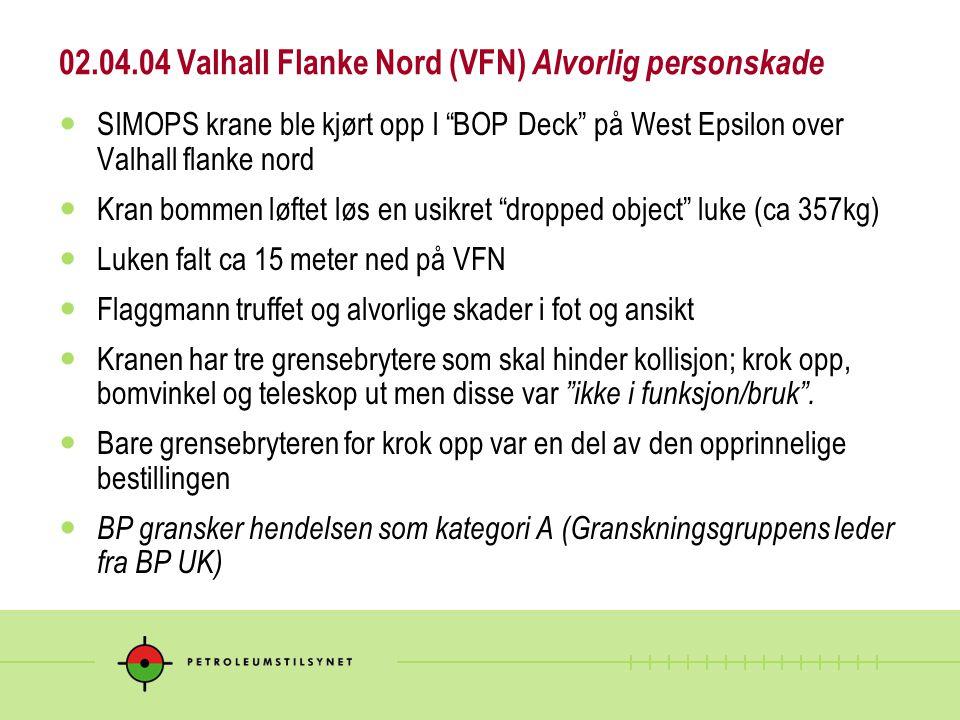 """02.04.04 Valhall Flanke Nord (VFN) Alvorlig personskade  SIMOPS krane ble kjørt opp I """"BOP Deck"""" på West Epsilon over Valhall flanke nord  Kran bomm"""