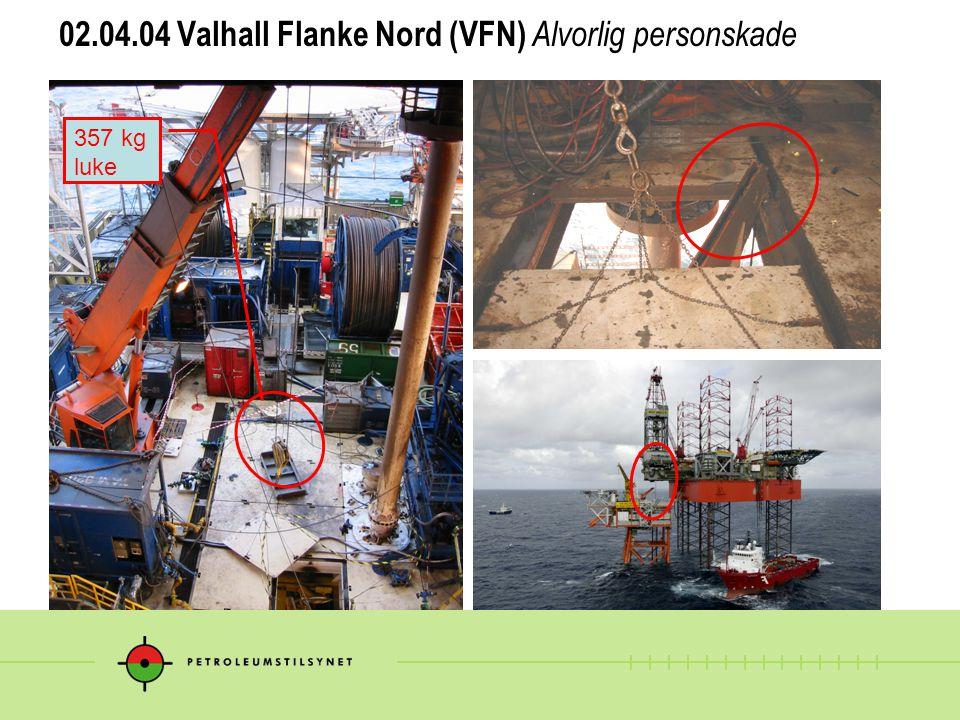02.04.04 Valhall Flanke Nord (VFN) Alvorlig personskade 357 kg luke