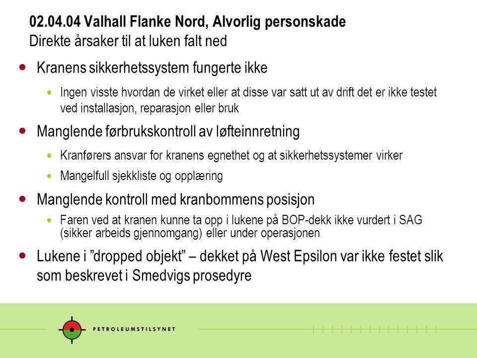 02.04.04 Valhall Flanke Nord, Alvorlig personskade Direkte årsaker til at luken falt ned  Kranens sikkerhetssystem fungerte ikke  Ingen visste hvord