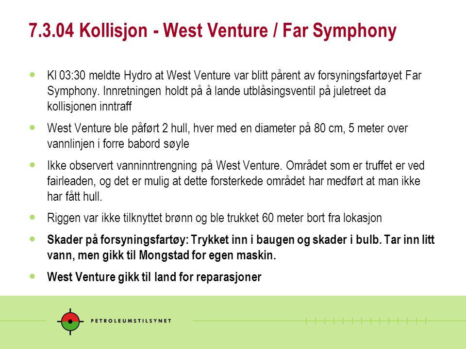 7.3.04 Kollisjon - West Venture / Far Symphony  Kl 03:30 meldte Hydro at West Venture var blitt pårent av forsyningsfartøyet Far Symphony. Innretning