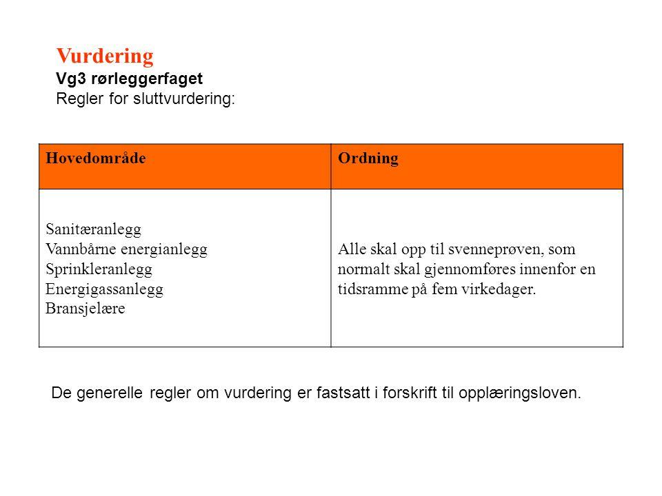 Vurdering Vg3 rørleggerfaget Regler for sluttvurdering: HovedområdeOrdning Sanitæranlegg Vannbårne energianlegg Sprinkleranlegg Energigassanlegg Brans