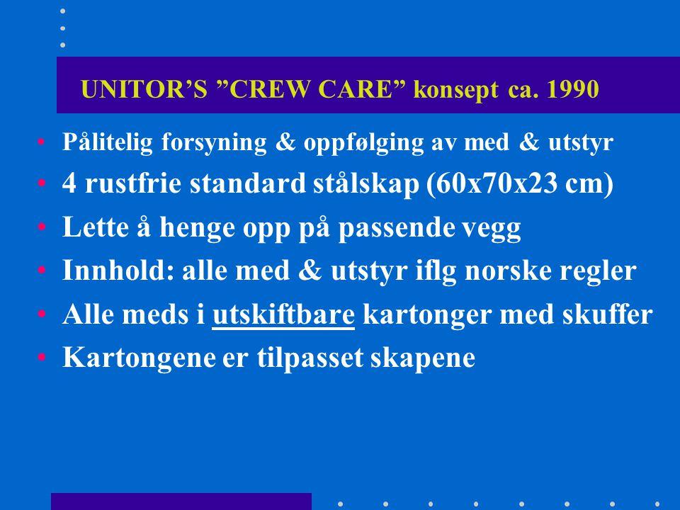 """UNITOR'S """"CREW CARE"""" konsept ca. 1990 •Pålitelig forsyning & oppfølging av med & utstyr •4 rustfrie standard stålskap (60x70x23 cm) •Lette å henge opp"""
