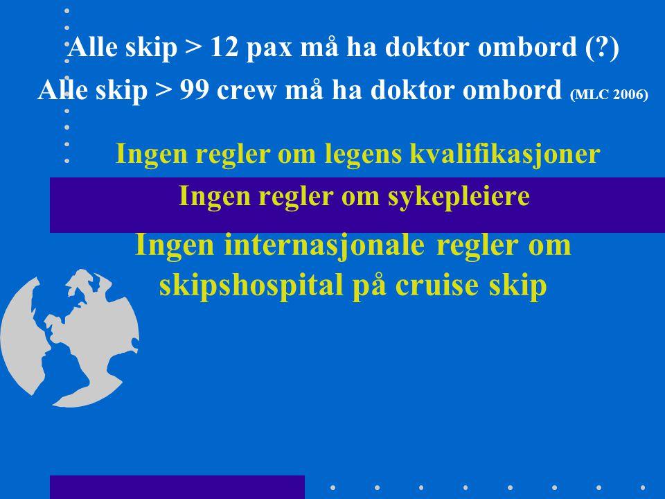 Alle skip > 12 pax må ha doktor ombord (?) Alle skip > 99 crew må ha doktor ombord (MLC 2006) Ingen regler om legens kvalifikasjoner Ingen regler om s