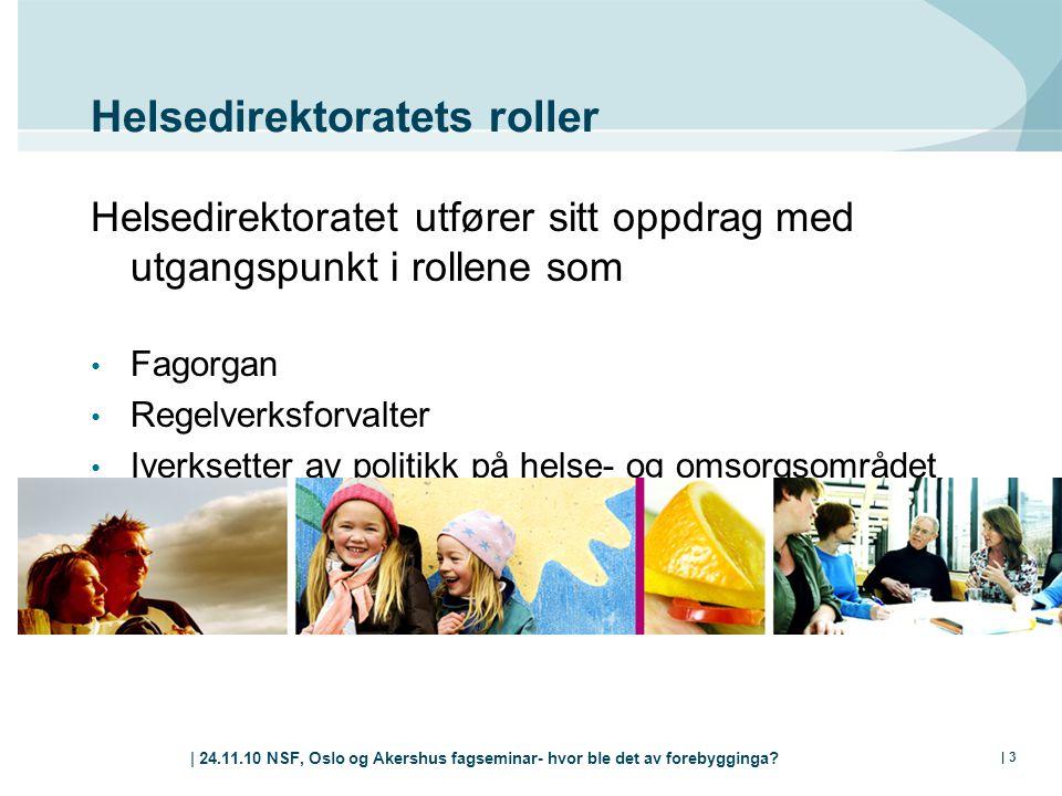 | 24.11.10 NSF, Oslo og Akershus fagseminar- hvor ble det av forebygginga? | 3 Helsedirektoratets roller Helsedirektoratet utfører sitt oppdrag med ut