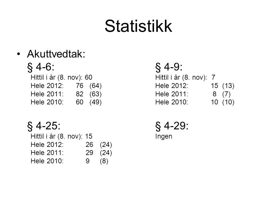 Statistikk •Akuttvedtak: § 4-6: § 4-9: Hittil i år (8. nov): 60Hittil i år (8. nov): 7 Hele 2012: 76 (64)Hele 2012:15 (13) Hele 2011: 82 (63)Hele 2011