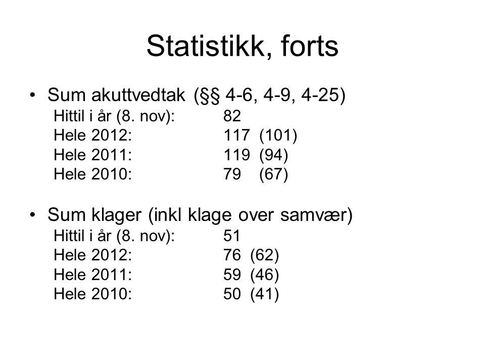 Statistikk, forts •Sum akuttvedtak (§§ 4-6, 4-9, 4-25) Hittil i år (8. nov):82 Hele 2012:117 (101) Hele 2011:119 (94) Hele 2010:79 (67) •Sum klager (i