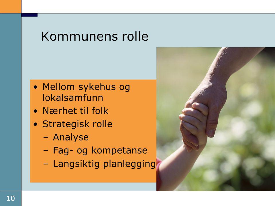 10 Kommunens rolle •Mellom sykehus og lokalsamfunn •Nærhet til folk •Strategisk rolle –Analyse –Fag- og kompetanse –Langsiktig planlegging