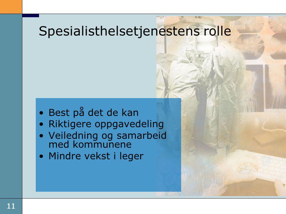 11 •Best på det de kan •Riktigere oppgavedeling •Veiledning og samarbeid med kommunene •Mindre vekst i leger Spesialisthelsetjenestens rolle