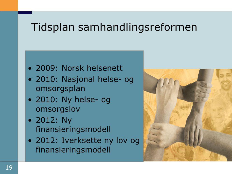 19 Tidsplan samhandlingsreformen •2009: Norsk helsenett •2010: Nasjonal helse- og omsorgsplan •2010: Ny helse- og omsorgslov •2012: Ny finansieringsmo