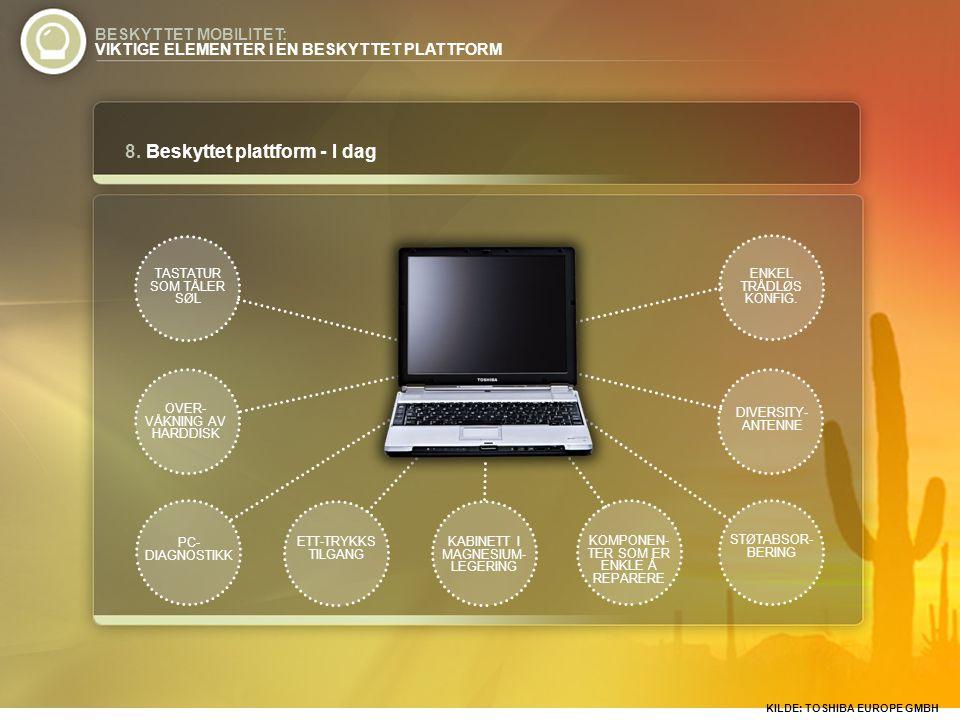 8. Beskyttet plattform - I dag BESKYTTET MOBILITET: VIKTIGE ELEMENTER I EN BESKYTTET PLATTFORM OVER- VÅKNING AV HARDDISK PC- DIAGNOSTIKK ETT-TRYKKS TI