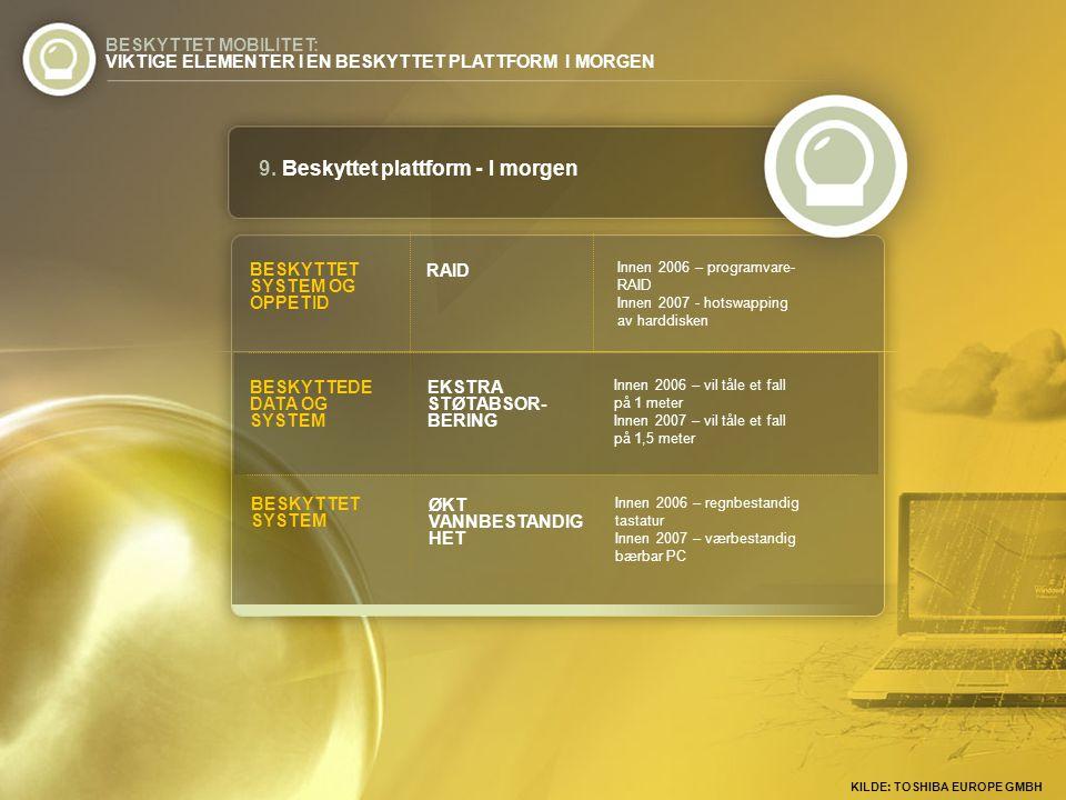 Innen 2006 – programvare- RAID Innen 2007 - hotswapping av harddisken BESKYTTET SYSTEM OG OPPETID RAID 9.